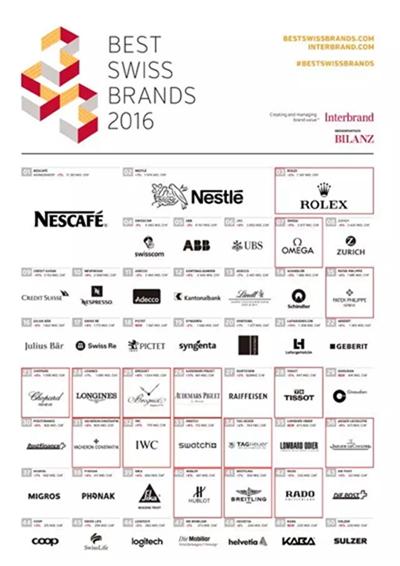 2016瑞士最佳品牌50強出爐!共有17家表牌入圍!